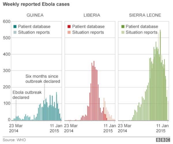 ebola-screenshot