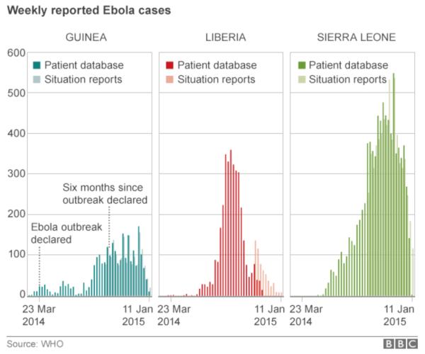 ebola-screenshot